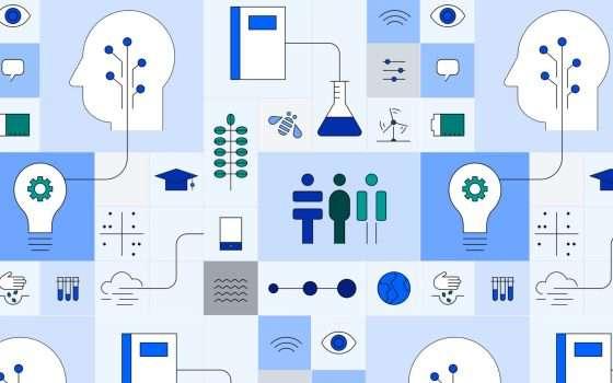 IBM presenta il Corporate Responsibility Report 2019