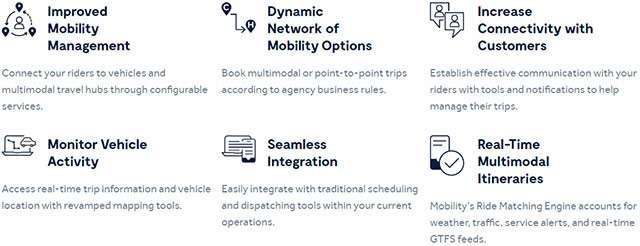 Alcune delle soluzioni SaaS proposte da Routematch per la mobilità