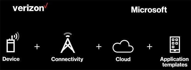 Verizon e Microsoft insieme per la IoT