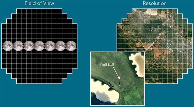 Le capacità della fotocamera da 3200 megapixel assemblata dal SLAC National Accelerator Laboratory