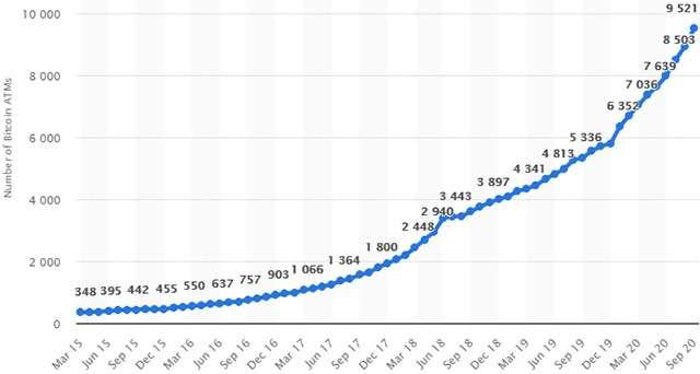 Il numero di ATM nel mondo, dal 2015 a oggi