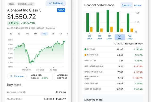 Il nuovo Google Finance sui dispositivi mobile
