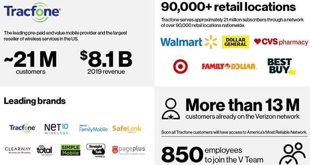 Tracfone è la nuova acquisizione di Verizon
