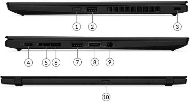 Il laptop Lenovo ThinkPad X1 Carbon e le sue porte di connessione