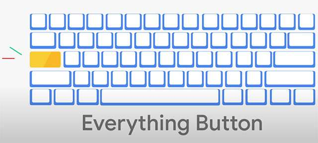L'Everything Button dei Chromebook