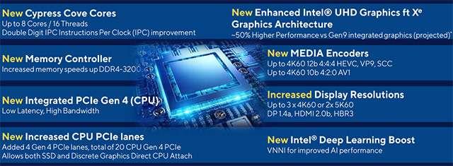 Le novità per la undicesima generazione delle CPU desktop di Intel