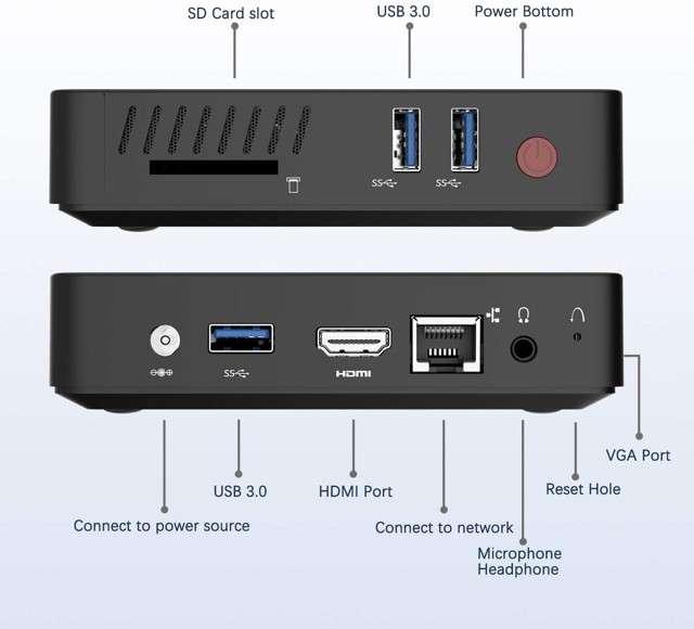 Mini PC: connettori