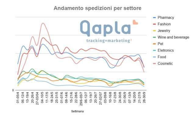 Dati Qapla