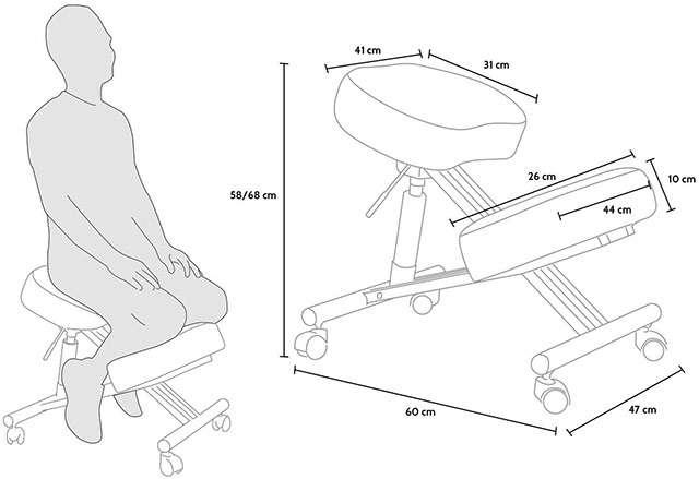 Lo sgabello ergonomico da scrivania in offerta su eBay