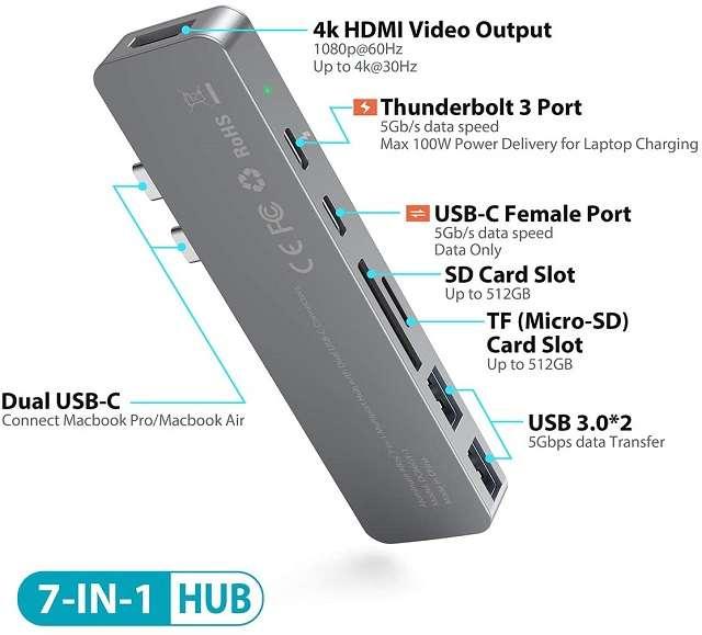 Hub USB-C