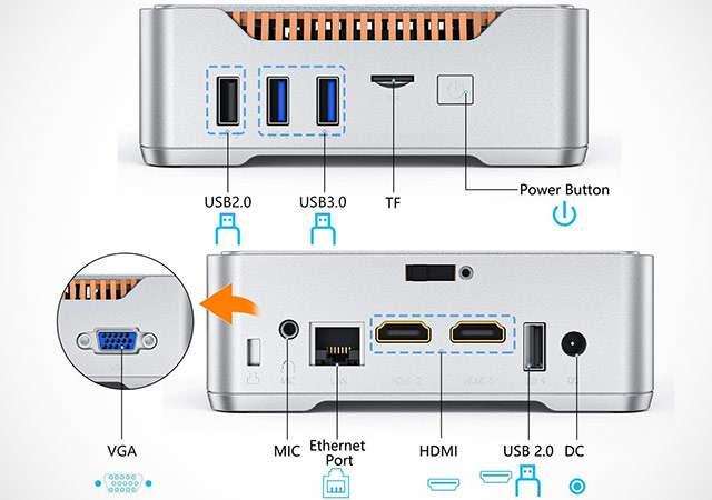 Le porte di ACEPC AK3, Mini PC con processore Intel Celeron N3350