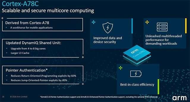 Le caratteristiche di ARM Cortex-A78C