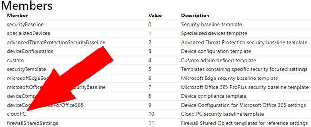 Il primo riferimento a Cloud PC in un documento ufficiale di Microsoft