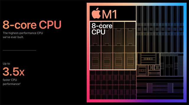 Il SoC M1 di Apple Silicon