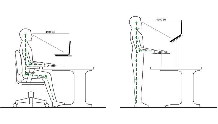 postura corretta standing desk