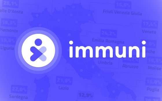 Contact tracing: 10 milioni di download per Immuni