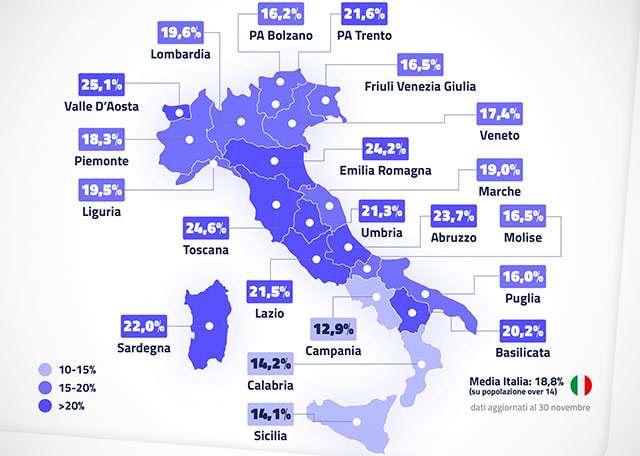 La distribuzione di Immuni nelle regioni d'Italia
