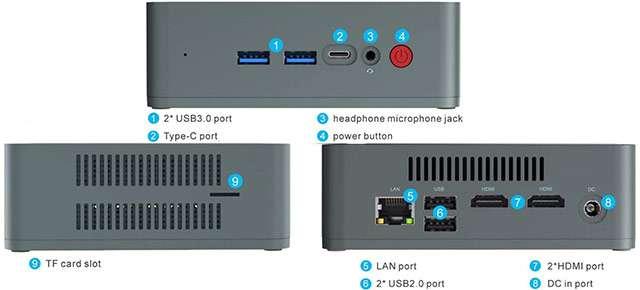 Il Mini PC di Beelink (modello U57) con tutte le sue porte di connessione