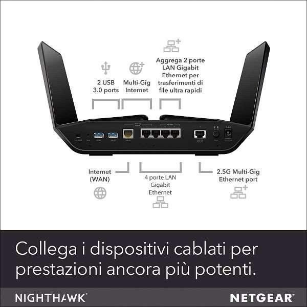 Router Netgear Nighthawk RAX200 AX11000 - 1