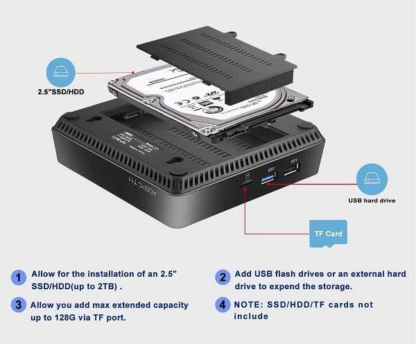 Mini PC ACEPC T11 - 1
