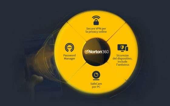 Norton 360, sicurezza totale a prezzi scontati