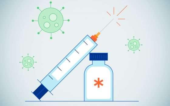 Project Fair Shot: la coda virtuale per il vaccino