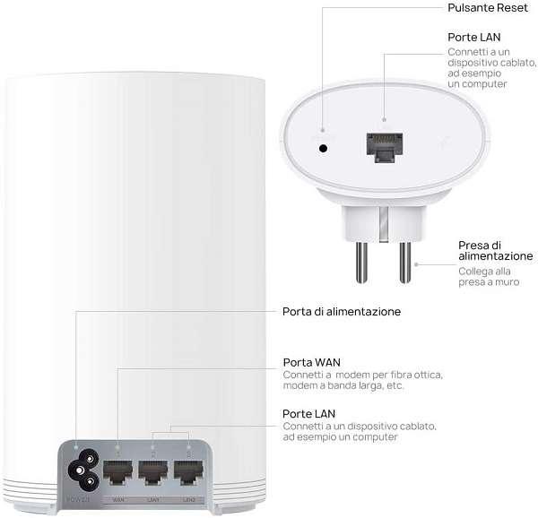 Kit mesh Huawei Wi-Fi Q2 Pro - 1
