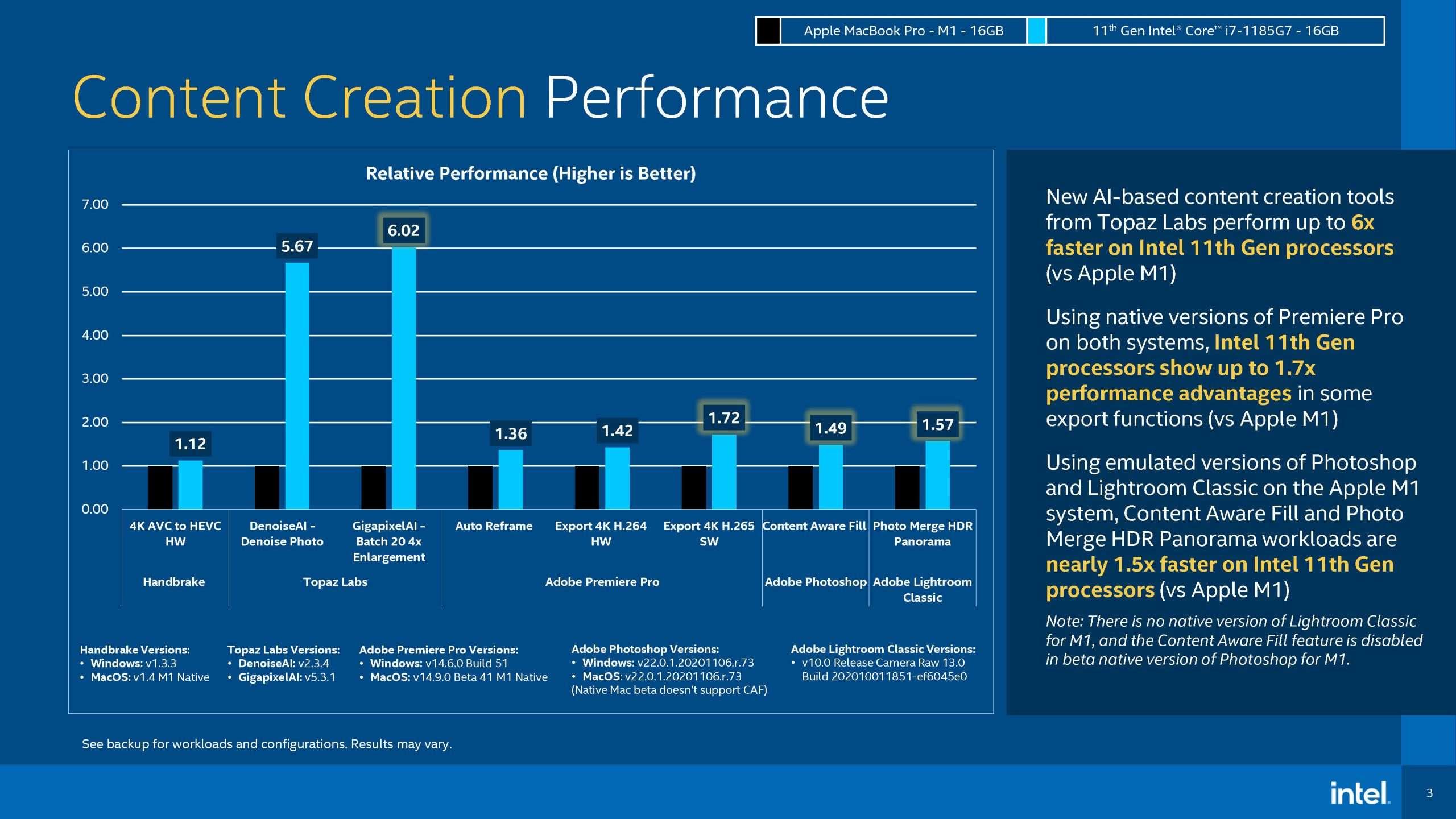 Intel vs Apple test creazione contenuti