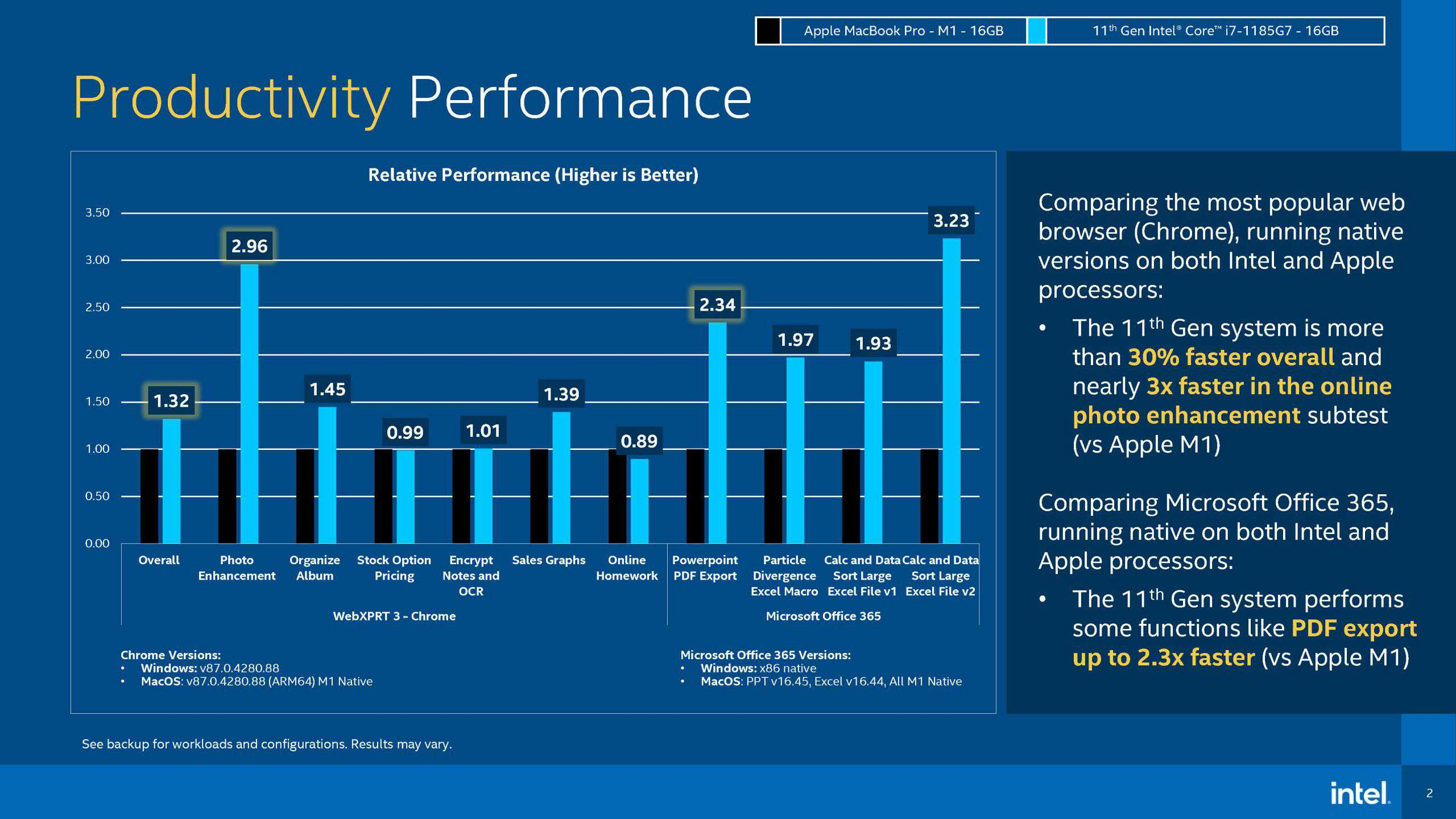 Intel vs Apple test produttività