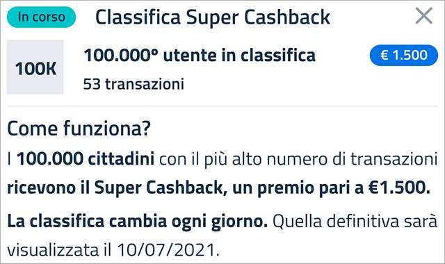 Super Cashback: la classifica aggiornata al 4 febbraio 2021 e il numero minimo di transazioni necessario per accedere al bonus