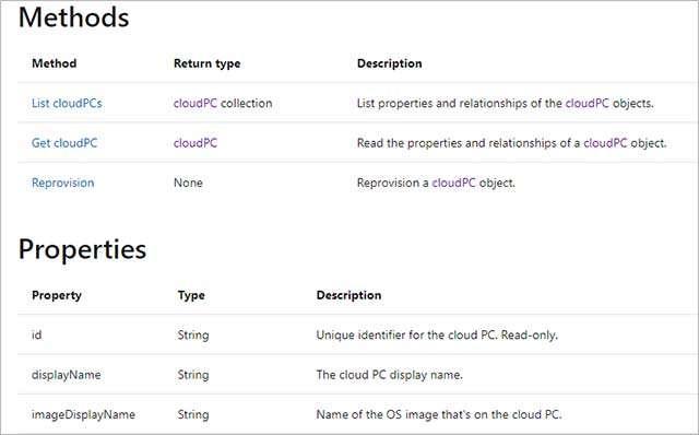 Riferimenti a Cloud PC nei documenti ufficiali di Microsoft
