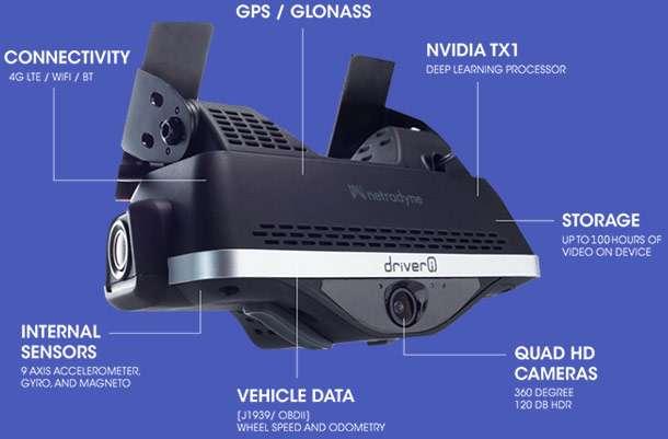 La videocamera D-410 Quad Cam di Netradyne