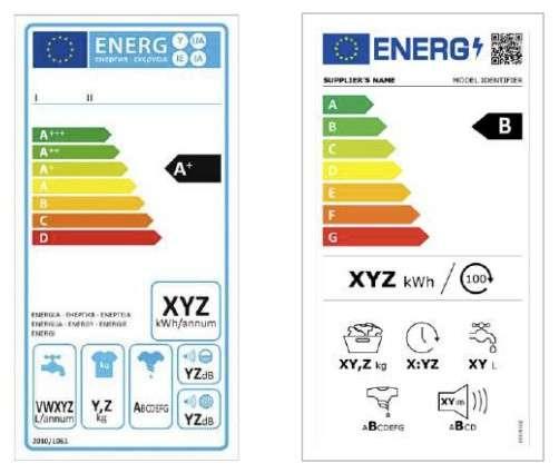 Etichette energetiche a confronto