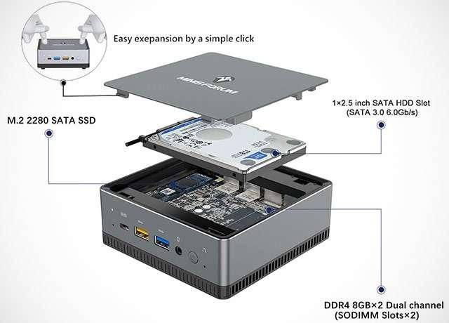 Il Mini PC di MinisForum, modello UM250