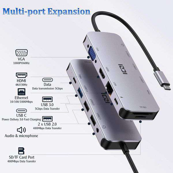 HUB USB Type-C Iczi - 1