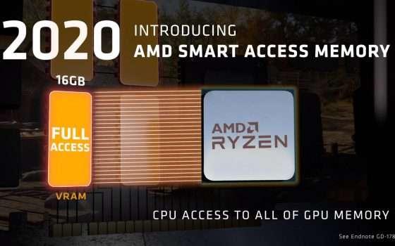 AMD Smart Access Memory anche per Ryzen 3000