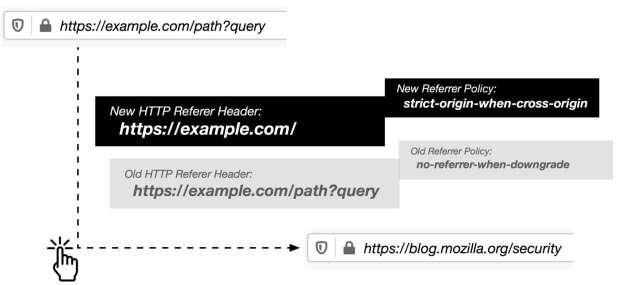 Firefox 87 HTTP Referrer