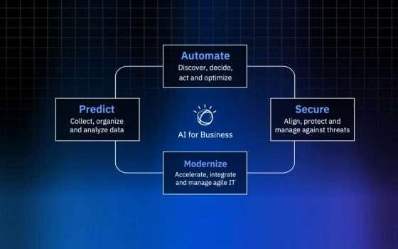 IBM, tutto ruota attorno all'Open Hybrid Cloud