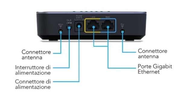 Modem Backup Automatico 4G Netgear LB2120 - 2