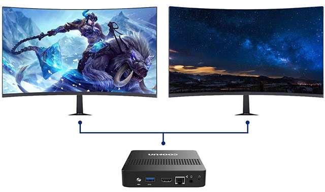 Il Mini PC di Coofun supporta l'output video a due monitor in contemporanea