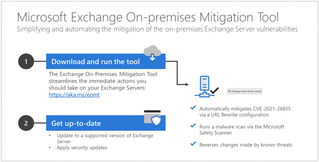 Microsoft Exchange On-Premise Mitigation Tool
