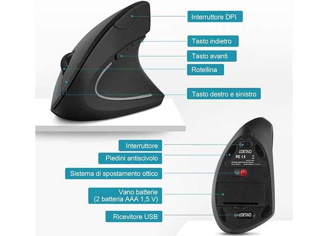Il mouse verticale wireless di Loetad