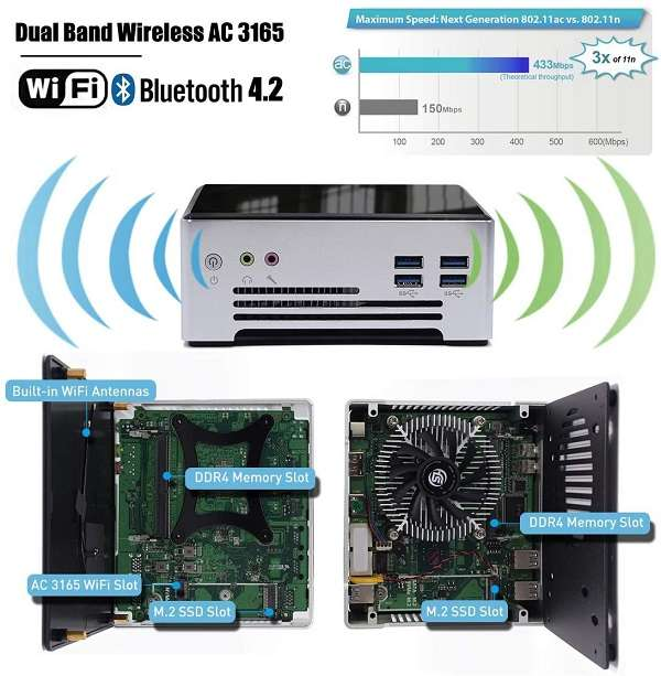 Mini PC Weidian EM5 - 1