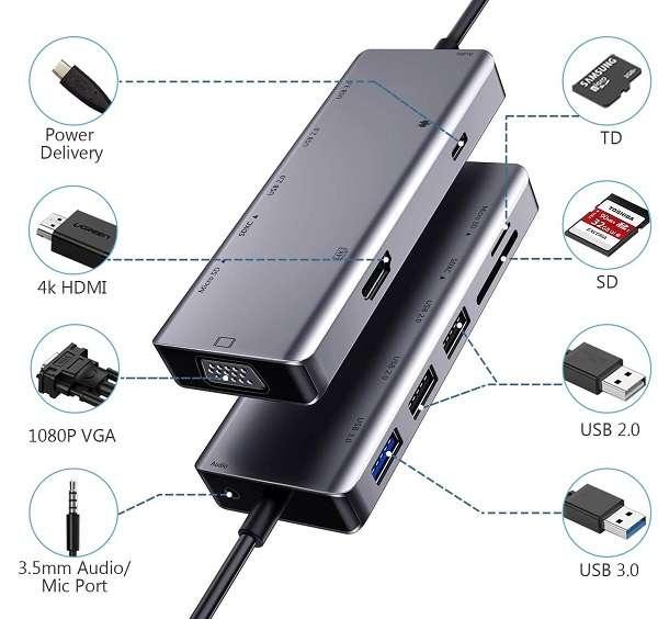 HUB USB Type-C Zeleda 9 in 1 - 1