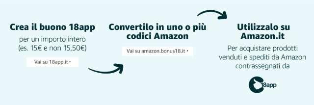 Bonus Cultura Amazon