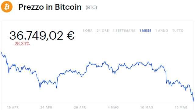 bitcoin atm barcellona