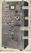 Apparato di terra del sistema IFF inglese (1944)