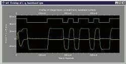 Conversione di una modulazione in un segnale binario