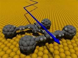 La nanomobile