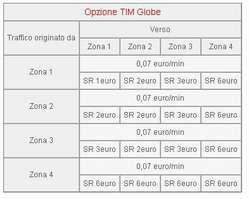 una tabella delle tariffe